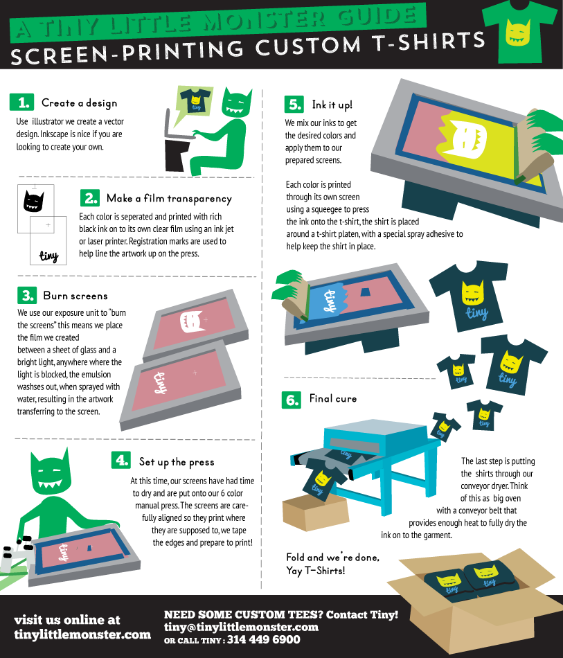 Screen printing tiny little monster for How to start t shirt printing business